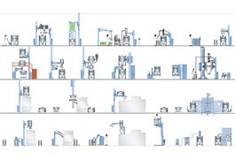 Illustration Servolift Produktfluss Vorschau
