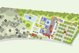 Freizeitbad Stegermatt Illustration Lageplan